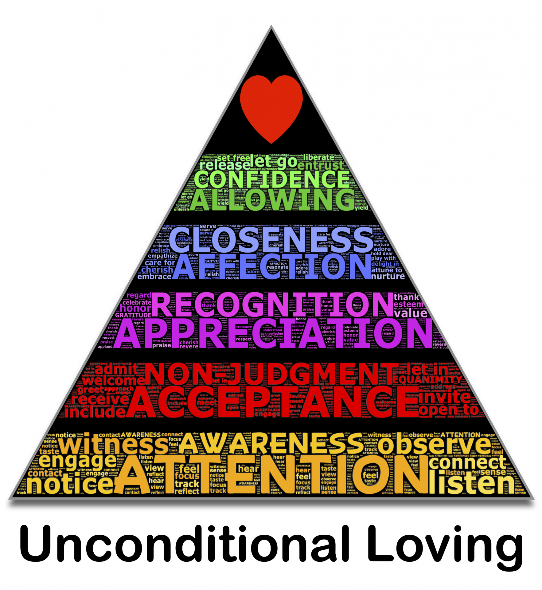 pyramid-of-loving